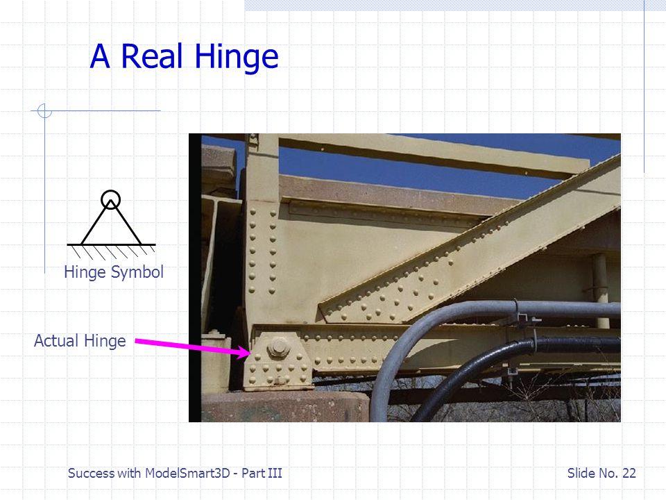 Success with ModelSmart3D - Part III Slide No. 21 2D Modeling Symbols & Coordinate System Joints (Nodes) Members Load Vectors Supports Y X Cartesian c