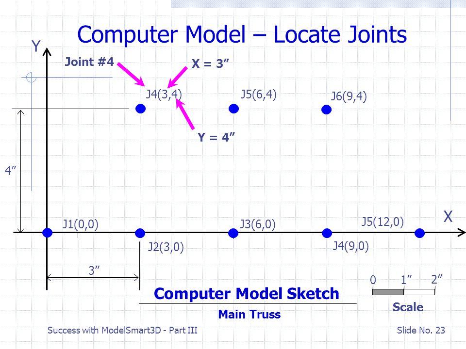 Success with ModelSmart3D - Part III Slide No. 22 A Real Hinge Hinge Symbol Actual Hinge
