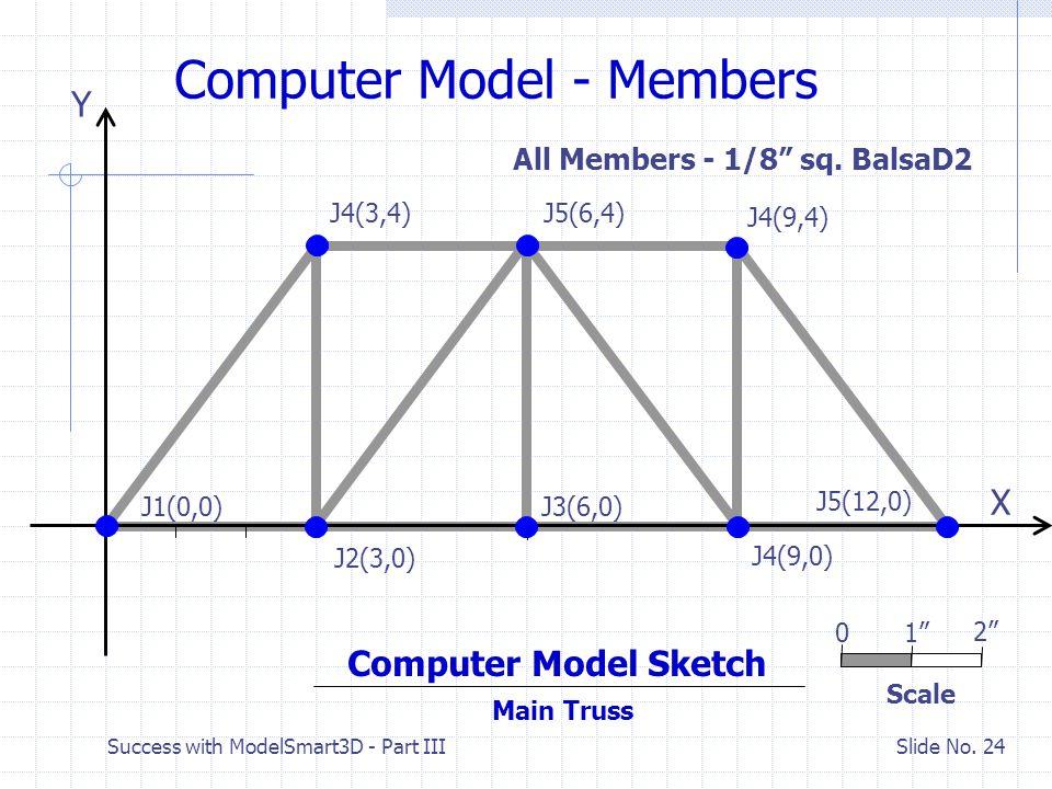 "Success with ModelSmart3D - Part III Slide No. 23 Computer Model – Locate Joints Y X J3(6,0) 3"" 4"" J5(12,0) J5(6,4) J1(0,0) Computer Model Sketch Scal"