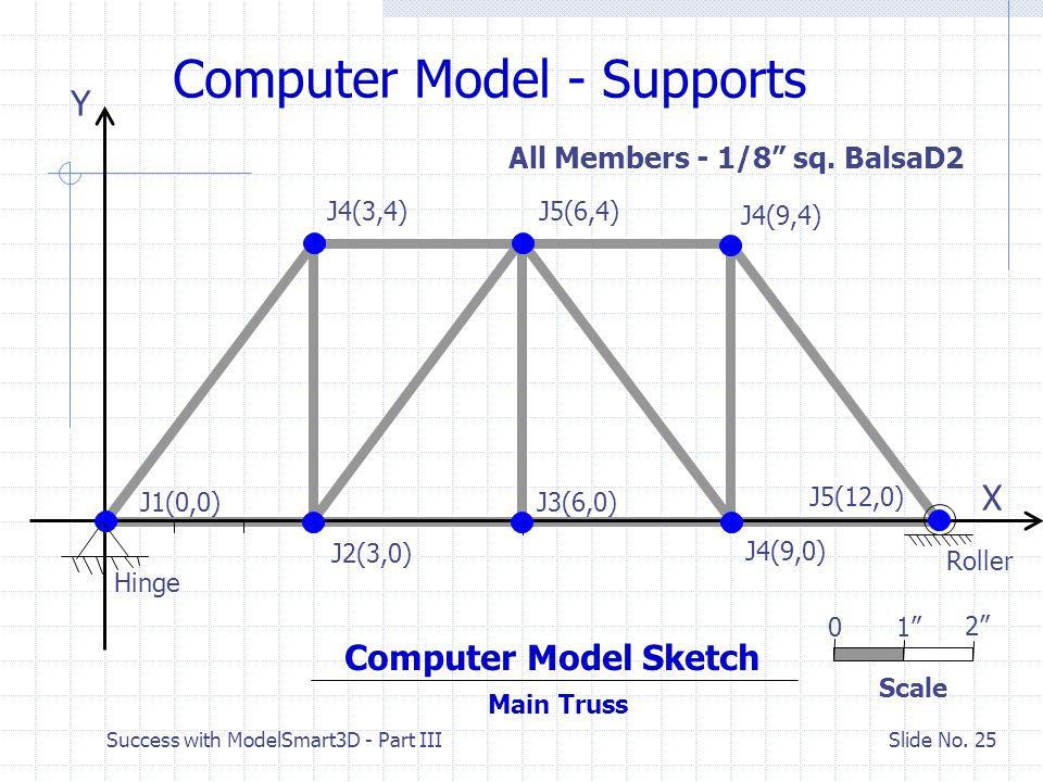 "Success with ModelSmart3D - Part III Slide No. 24 Computer Model - Members Y X J3(6,0) J5(12,0) J5(6,4) J1(0,0) Computer Model Sketch Scale 01"" 2"" J4("