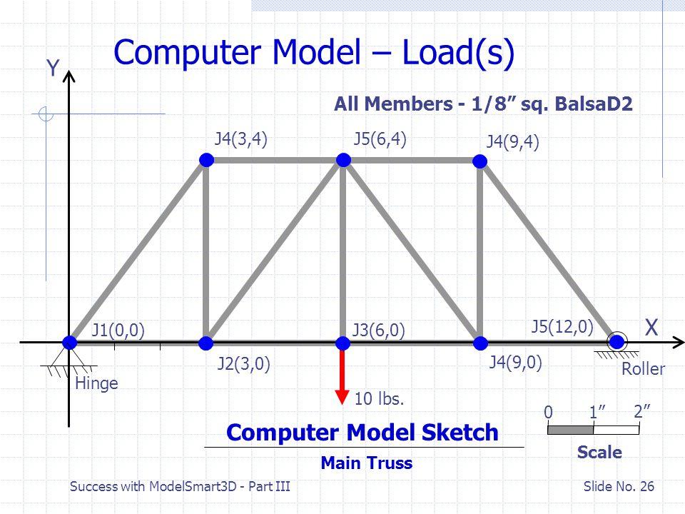 "Success with ModelSmart3D - Part III Slide No. 25 Computer Model - Supports Y X J3(6,0) J5(12,0) J5(6,4) J1(0,0) Computer Model Sketch Scale 01"" 2"" J4"