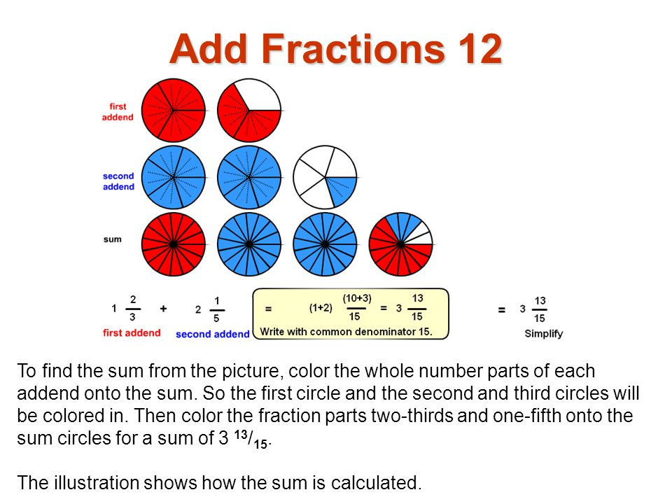 To find the sum from the picture, color the whole number parts of each addend onto the sum. So the first circle and the second and third circles will