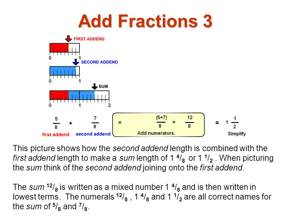 This picture shows how the second addend length is combined with the first addend length to make a sum length of 1 4 / 8 or 1 1 / 2. When picturing th