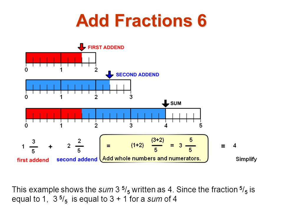 This example shows the sum 3 5 / 5 written as 4.