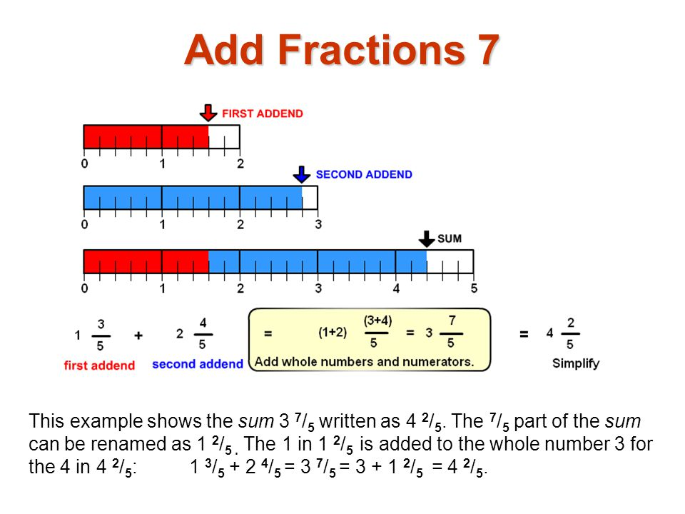 This example shows the sum 3 7 / 5 written as 4 2 / 5.