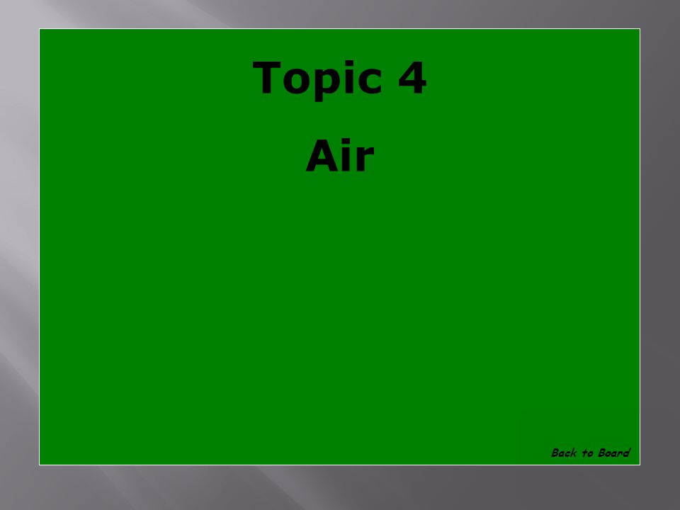 Topic 4 What causes the most friction on vehicles Show Answer