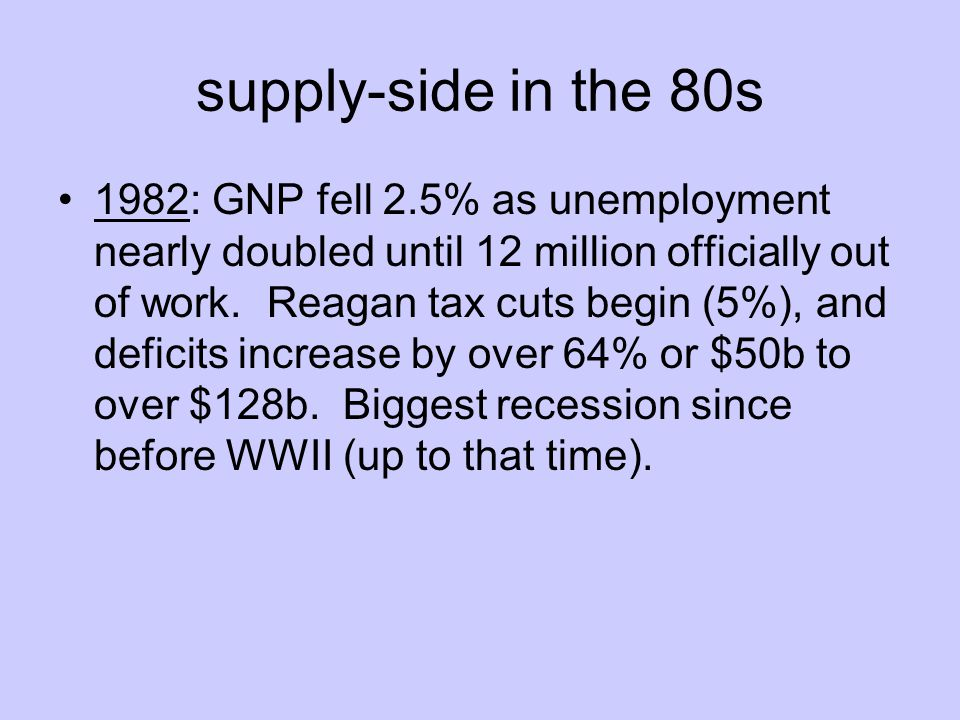 supply-side in the 80s 1982: GNP fell 2.5% as unemployment nearly doubled until 12 million officially out of work.