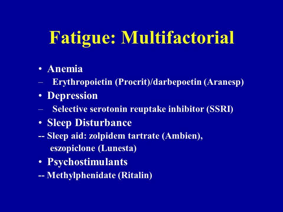 Fatigue: Multifactorial Anemia –Erythropoietin (Procrit)/darbepoetin (Aranesp) Depression –Selective serotonin reuptake inhibitor (SSRI) Sleep Disturbance --Sleep aid: zolpidem tartrate (Ambien), eszopiclone (Lunesta) Psychostimulants -- Methylphenidate (Ritalin)