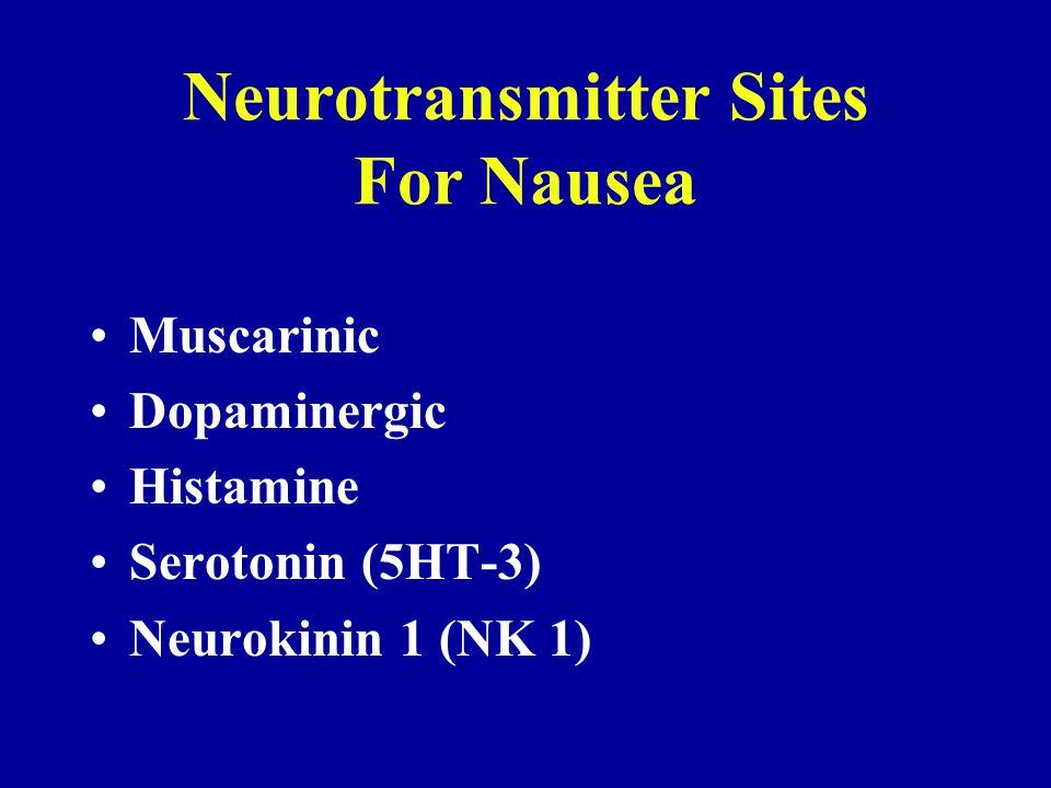 Neurotransmitter Sites For Nausea Muscarinic Dopaminergic Histamine Serotonin (5HT-3) Neurokinin 1 (NK 1)