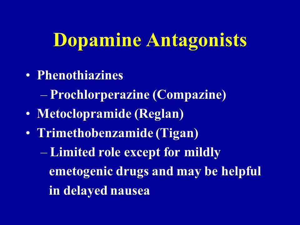 Dopamine Antagonists Phenothiazines –Prochlorperazine (Compazine) Metoclopramide (Reglan) Trimethobenzamide (Tigan) –Limited role except for mildly em