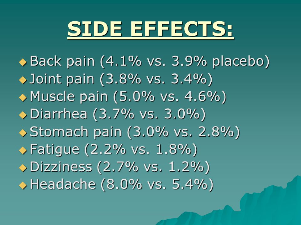 SIDE EFFECTS:  Back pain (4.1% vs. 3.9% placebo)  Joint pain (3.8% vs.