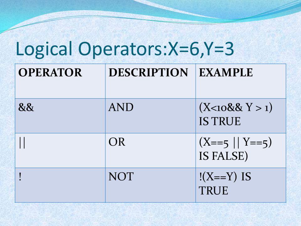Logical Operators:X=6,Y=3 OPERATORDESCRIPTIONEXAMPLE &&AND(X 1) IS TRUE ||OR(X==5 || Y==5) IS FALSE) !NOT!(X==Y) IS TRUE