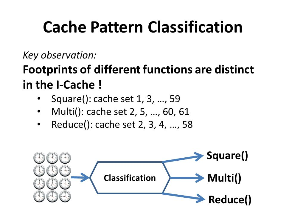 Cache Pattern Classification Key observation: Footprints of different functions are distinct in the I-Cache ! Square(): cache set 1, 3, …, 59 Multi():