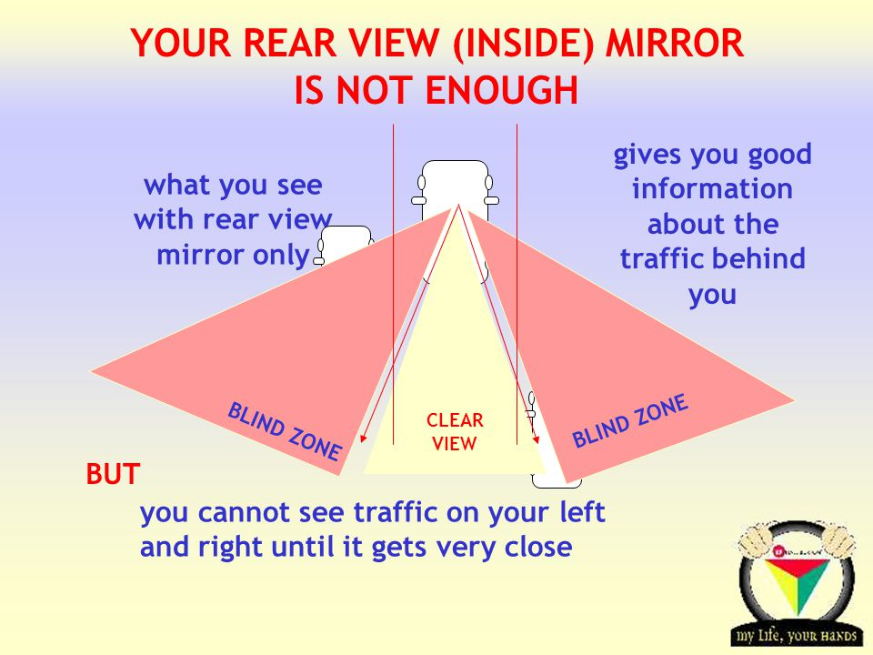 Transportation Tuesday you cannot see traffic on your left and right until it gets very close what you see with rear view mirror only gives you good information about the traffic behind you BUT YOUR REAR VIEW (INSIDE) MIRROR IS NOT ENOUGH CLEAR VIEW BLIND ZONE
