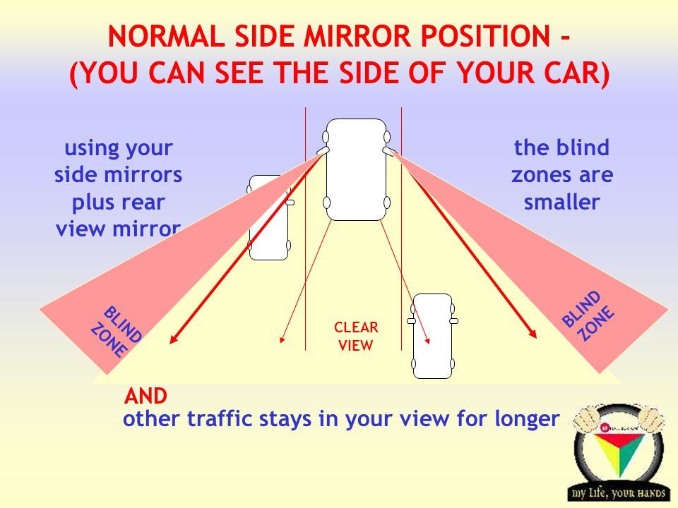 Transportation Tuesday CLEAR VIEW other traffic stays in your view for longer using your side mirrors plus rear view mirror the blind zones are smaller AND BLIND ZONE BLIND ZONE NORMAL SIDE MIRROR POSITION - (YOU CAN SEE THE SIDE OF YOUR CAR)