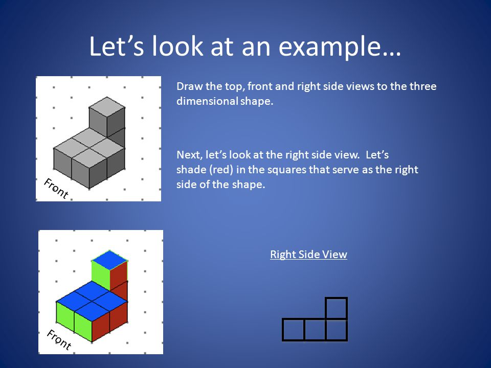 Let's look at an example… Front Draw the top, front and right side views to the three dimensional shape.