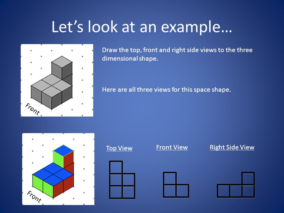Another Example… Front Draw the top, front and right side views to the three dimensional shape.