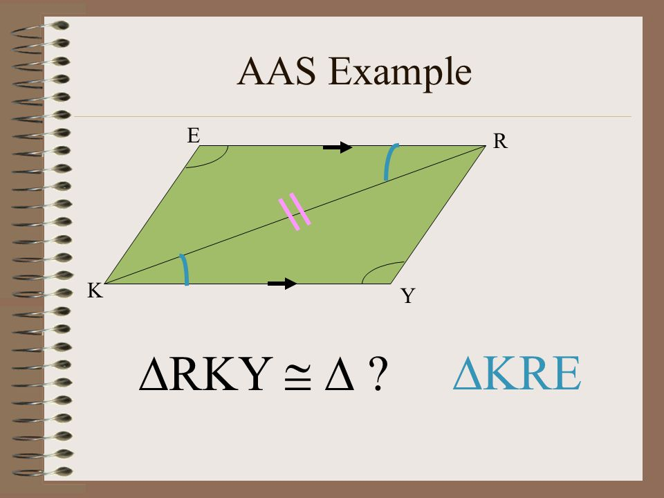 Angle - Angle - Side Theorem If two angles and a nonincluded side of one triangle are  to two angles and the corresponding nonincluded side, then the