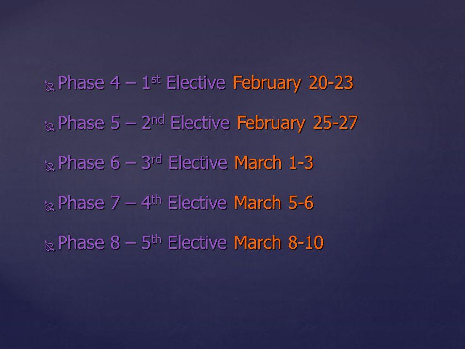  Phase 4 – 1 st Elective February 20-23  Phase 5 – 2 nd Elective February 25-27  Phase 6 – 3 rd Elective March 1-3  Phase 7 – 4 th Elective March 5-6  Phase 8 – 5 th Elective March 8-10