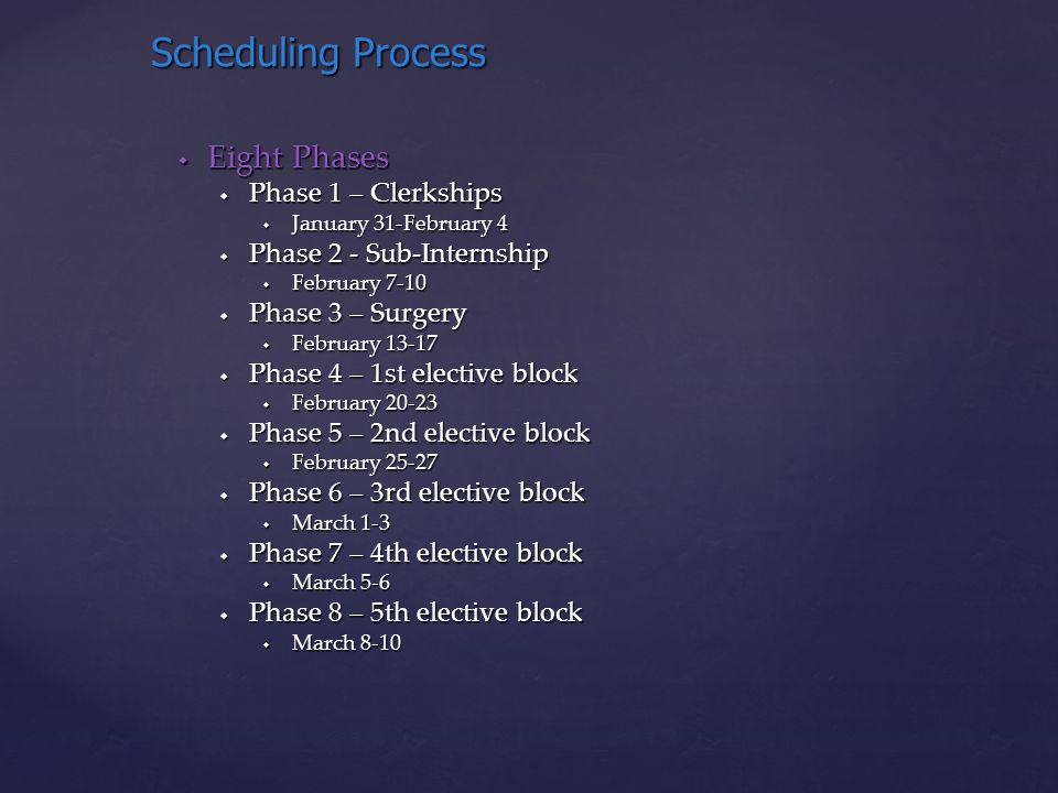  Eight Phases  Phase 1 – Clerkships  January 31-February 4  Phase 2 - Sub-Internship  February 7-10  Phase 3 – Surgery  February 13-17  Phase 4 – 1st elective block  February 20-23  Phase 5 – 2nd elective block  February 25-27  Phase 6 – 3rd elective block  March 1-3  Phase 7 – 4th elective block  March 5-6  Phase 8 – 5th elective block  March 8-10 Scheduling Process