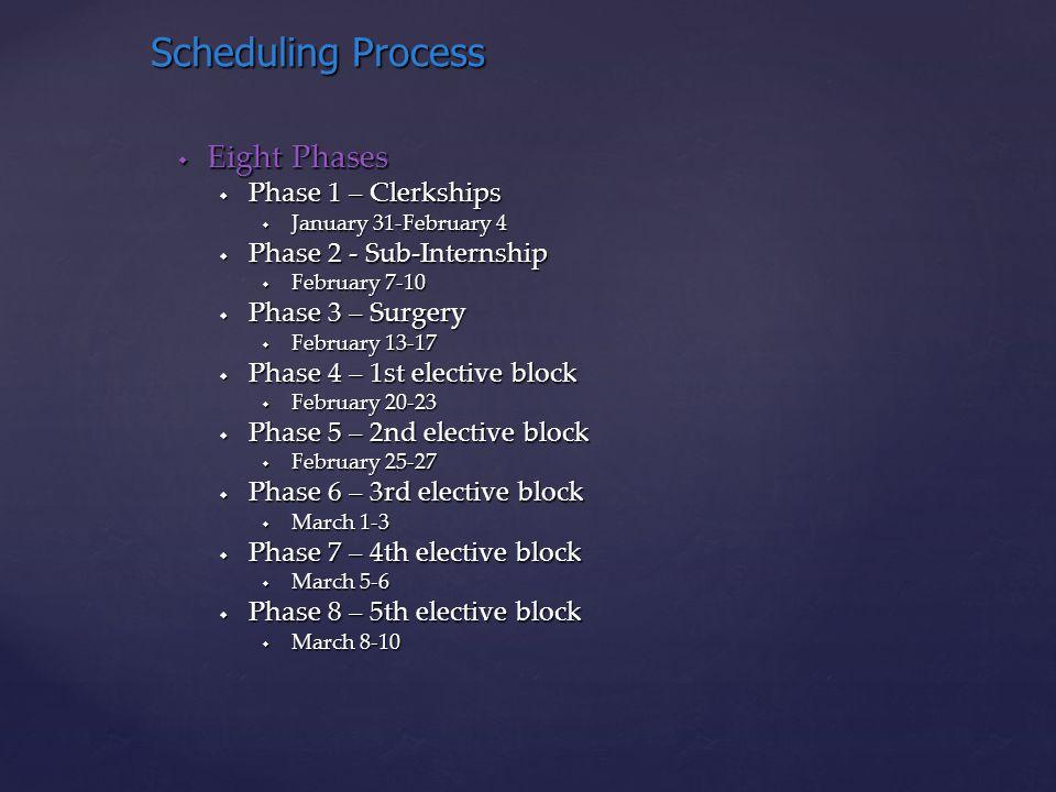  Eight Phases  Phase 1 – Clerkships  January 31-February 4  Phase 2 - Sub-Internship  February 7-10  Phase 3 – Surgery  February 13-17  Phase