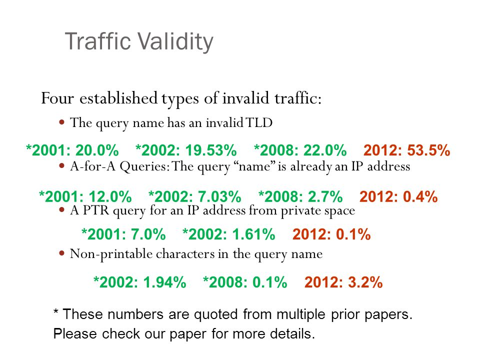 Traffic Validity 16 Four established types of invalid traffic: The query name has an invalid TLD A-for-A Queries: The query name is already an IP address A PTR query for an IP address from private space Non-printable characters in the query name *2001: 20.0% *2002: 19.53% *2008: 22.0% 2012: 53.5% *2001: 12.0% *2002: 7.03% *2008: 2.7% 2012: 0.4% *2001: 7.0% *2002: 1.61% 2012: 0.1% *2002: 1.94% *2008: 0.1% 2012: 3.2% * These numbers are quoted from multiple prior papers.