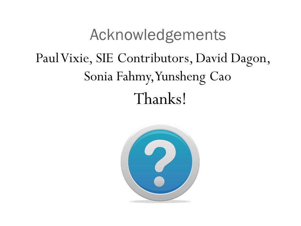 Acknowledgements 32 Paul Vixie, SIE Contributors, David Dagon, Sonia Fahmy, Yunsheng Cao Thanks!