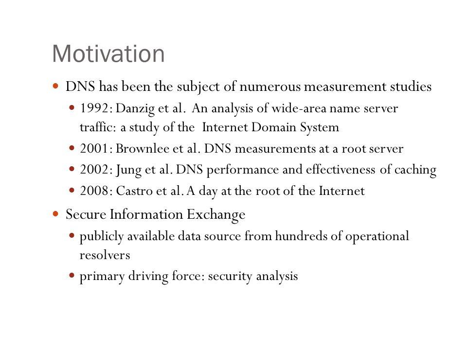 Motivation DNS has been the subject of numerous measurement studies 1992: Danzig et al.
