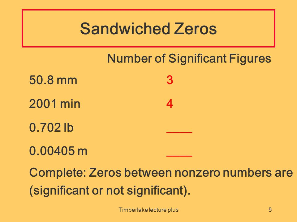 Timberlake lecture plus5 Sandwiched Zeros Number of Significant Figures 50.8 mm3 2001 min4 0.702 lb____ 0.00405 m ____ Complete: Zeros between nonzero numbers are (significant or not significant).