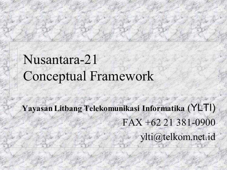 Nusantara-21 Conceptual Framework Yayasan Litbang Telekomunikasi Informatika ( YLTI) FAX +62 21 381-0900 ylti@telkom.net.id