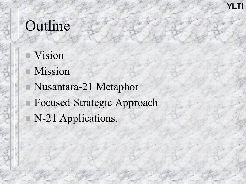 YLTI Outline n Vision n Mission n Nusantara-21 Metaphor n Focused Strategic Approach n N-21 Applications.