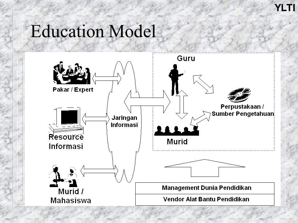 YLTI Telemedicine Model