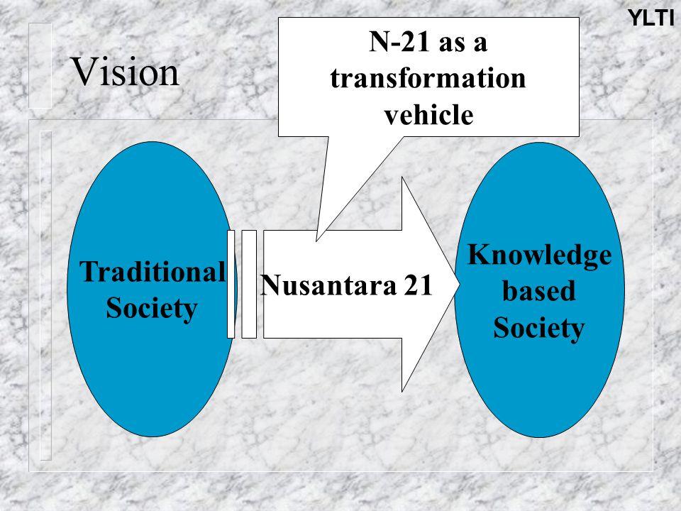 YLTI Vision Traditional Society Knowledge based Society Nusantara 21 N-21 as a transformation vehicle