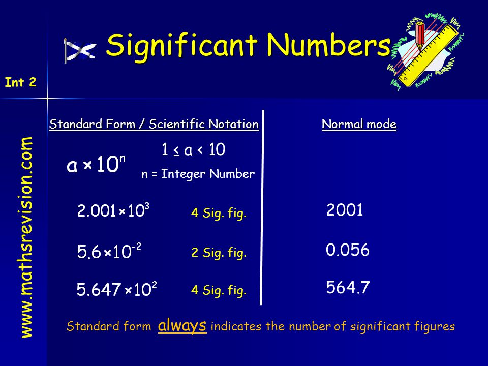 Int 2 Significant Numbers Standard Form / Scientific Notation Normal mode ≤ a < 10 n = Integer Number Sig.