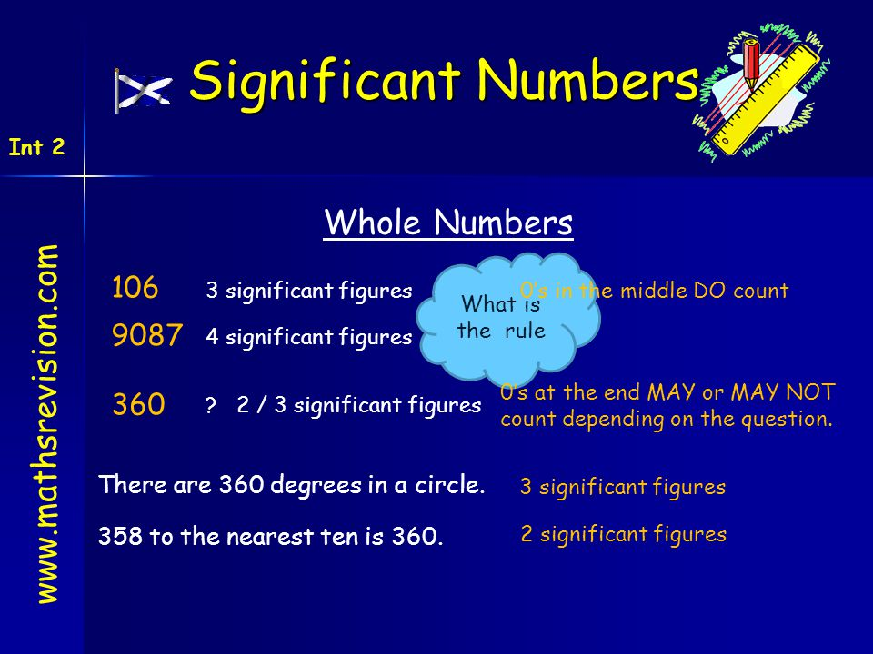 www.mathsrevision.com Int 2 Significant Numbers Whole Numbers 106 9087 3 significant figures 4 significant figures What is the rule 360 .