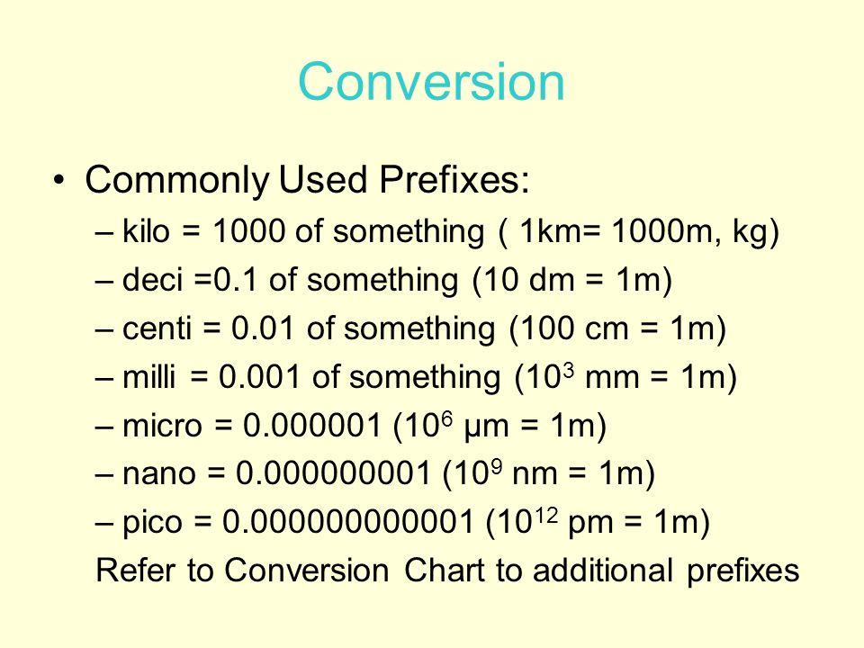 Conversion Commonly Used Prefixes: –kilo = 1000 of something ( 1km= 1000m, kg) –deci =0.1 of something (10 dm = 1m) –centi = 0.01 of something (100 cm