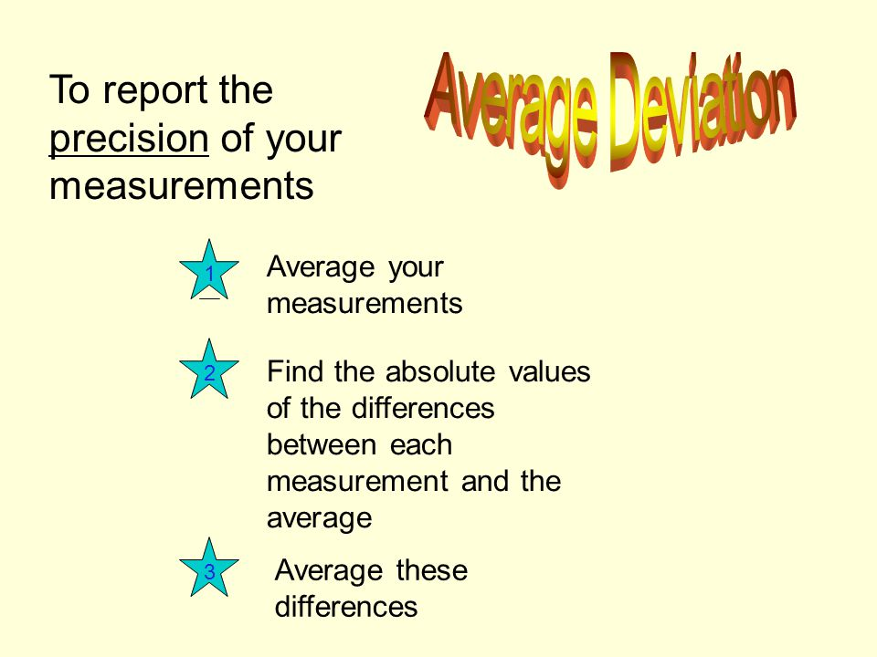 To report the precision of your measurements 1 2 3 Average your measurements Find the absolute values of the differences between each measurement and