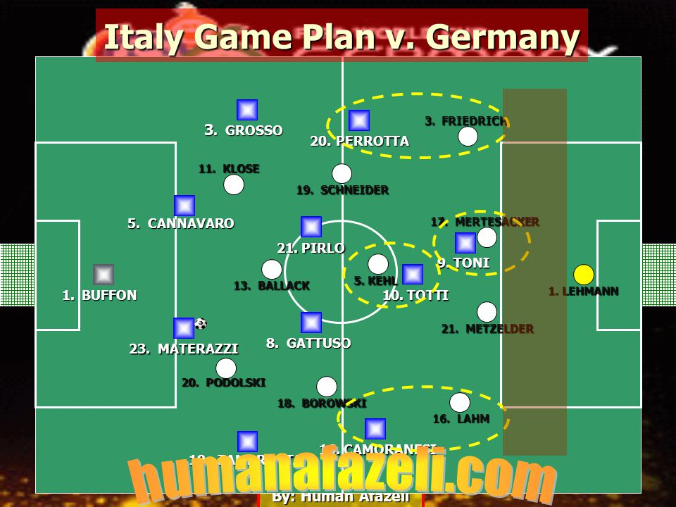 By: Human Afazeli Italy Game Plan v. Germany 5. CANNAVARO 1.