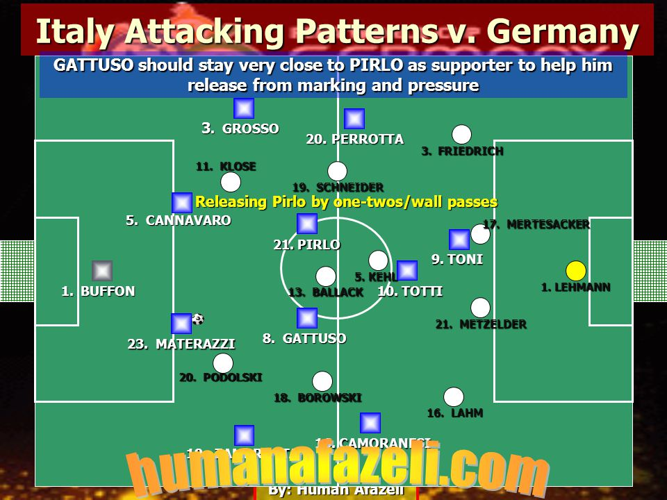 By: Human Afazeli Italy Attacking Patterns v. Germany 5.