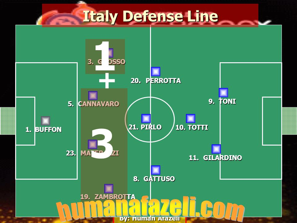 By: Human Afazeli Italy Attacking Patterns v.Germany 5.