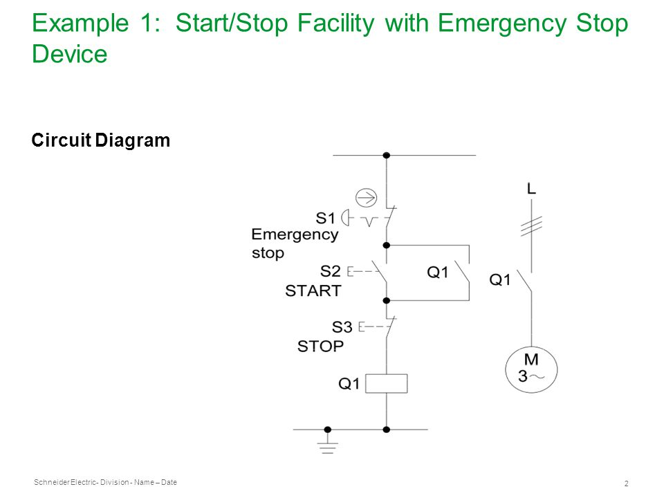 Schneider Electric 3 - Division - Name – Date Example 1: Start/Stop Facility with Emergency Stop Device Safety function ●Emergency stop function, STO – safe torque off by actuation of the emergency stop device Functions ● Hazardous movements or states are de-energized by interruption of the control voltage of contactor Q1 when the emergency stop device S1 is actuated.