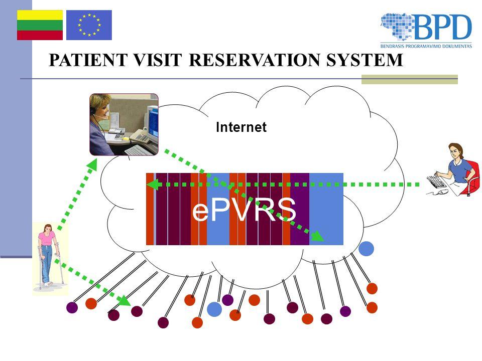 Internet PATIENT VISIT RESERVATION SYSTEM ePVRS