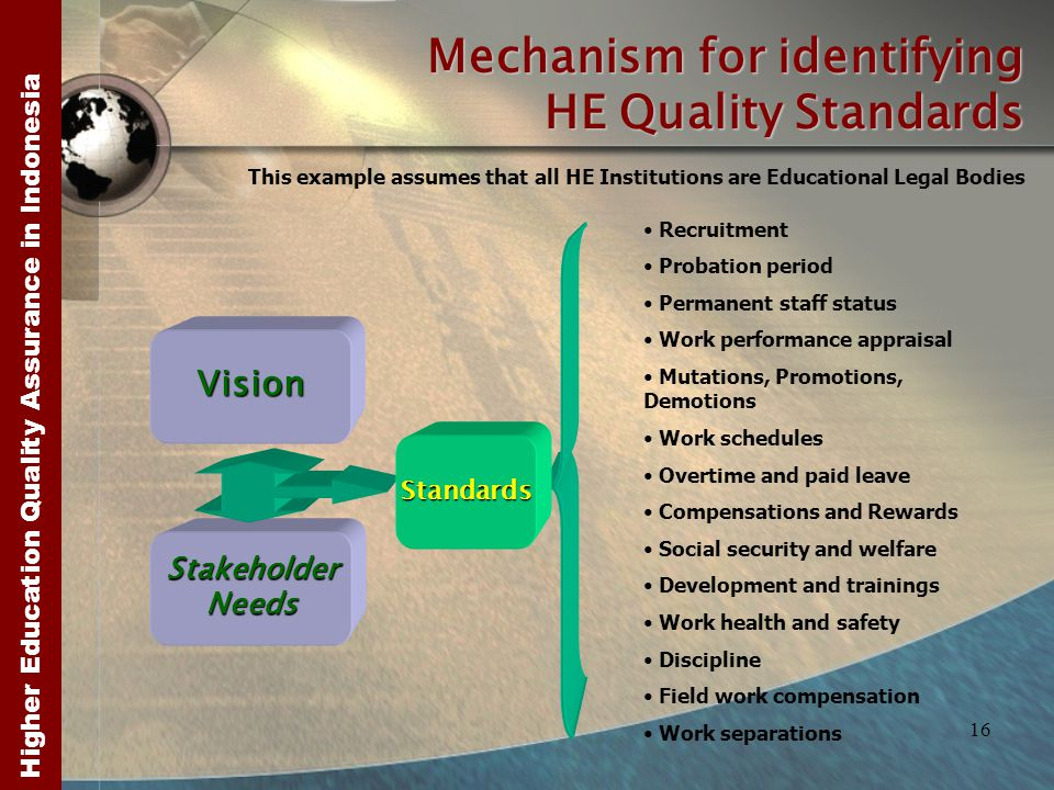 Higher Education Quality Assurance in Indonesia 16 Mechanism for identifying HE Quality Standards StakeholderNeeds Vision Standards Recruitment Probat