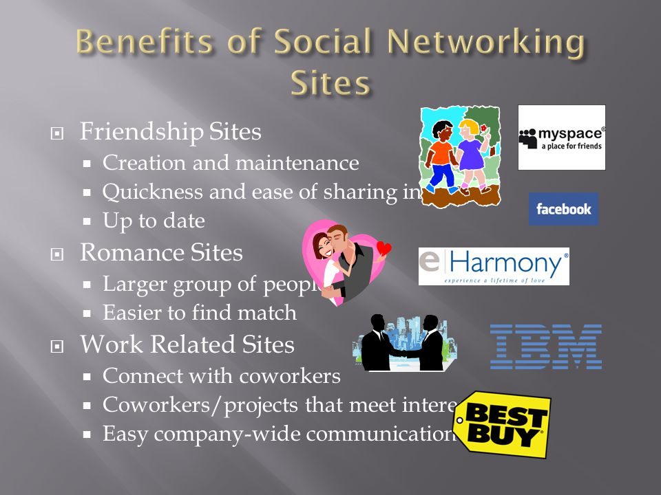  The first recognizable social network site was launched in 1997.