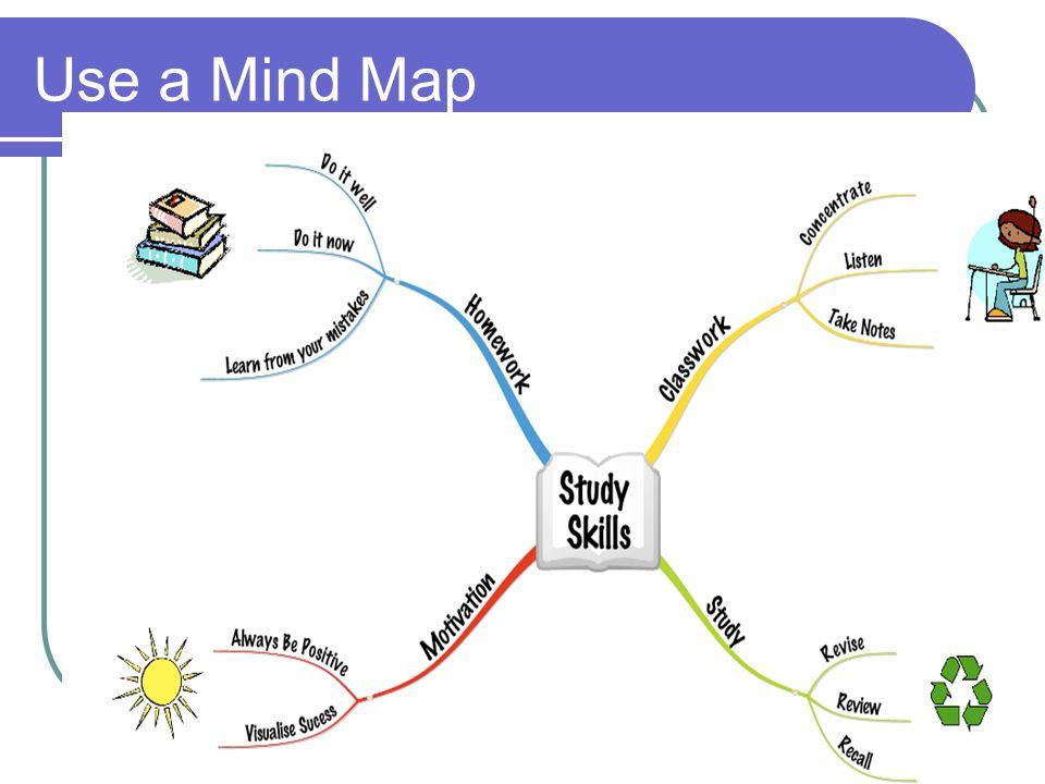 Use a Mind Map