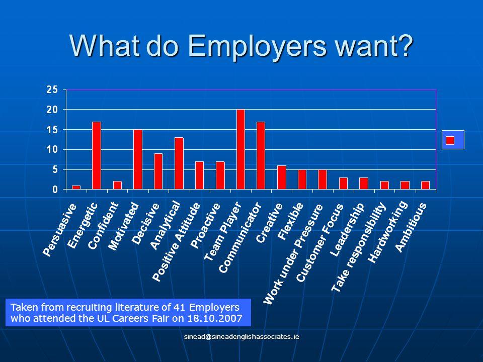 sinead@sineadenglishassociates.ie Competency Questions Exercise- Worksheet 1 1.