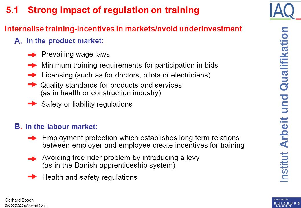 Institut Arbeit und Qualifikation 5.1 Strong impact of regulation on training Internalise training-incentives in markets/avoid underinvestment In the product market: A.
