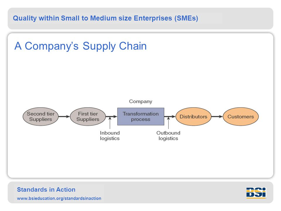 Quality within Small to Medium size Enterprises (SMEs) Standards in Action www.bsieducation.org/standardsinaction A Company's Supply Chain
