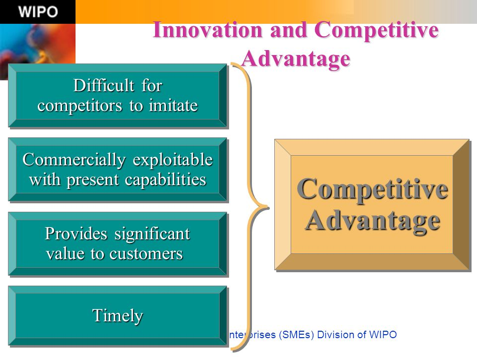 The Small and Medium-Sized Enterprises (SMEs) Division of WIPO TimelyTimely Difficult for competitors to imitate Difficult for competitors to imitate