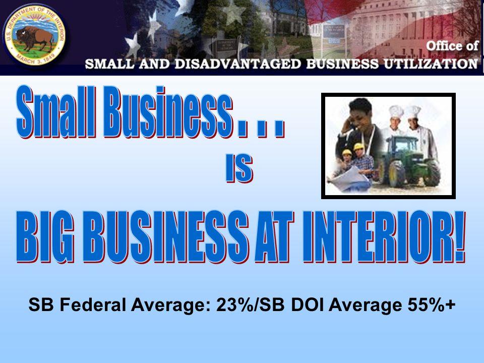 SB Federal Average: 23%/SB DOI Average 55%+